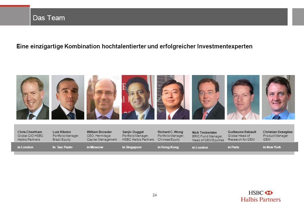 Das Team Eine einzigartige Kombination hochtalentierter und erfolgreicher Investmentexperten. Nick Timberlake.