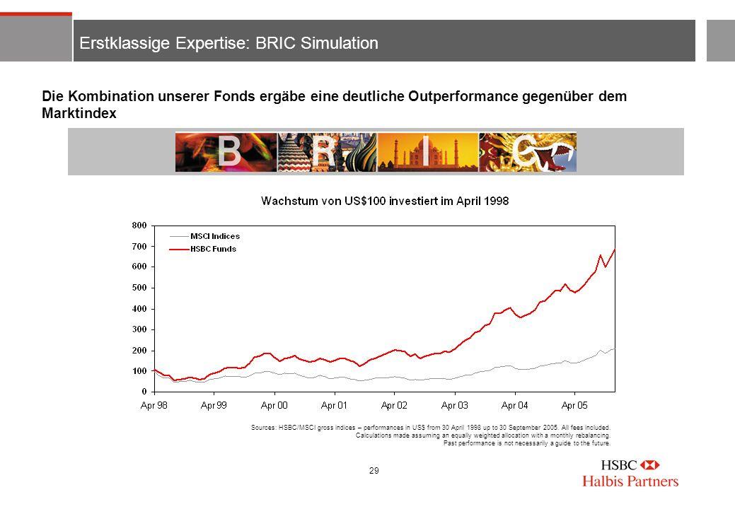 Erstklassige Expertise: BRIC Simulation