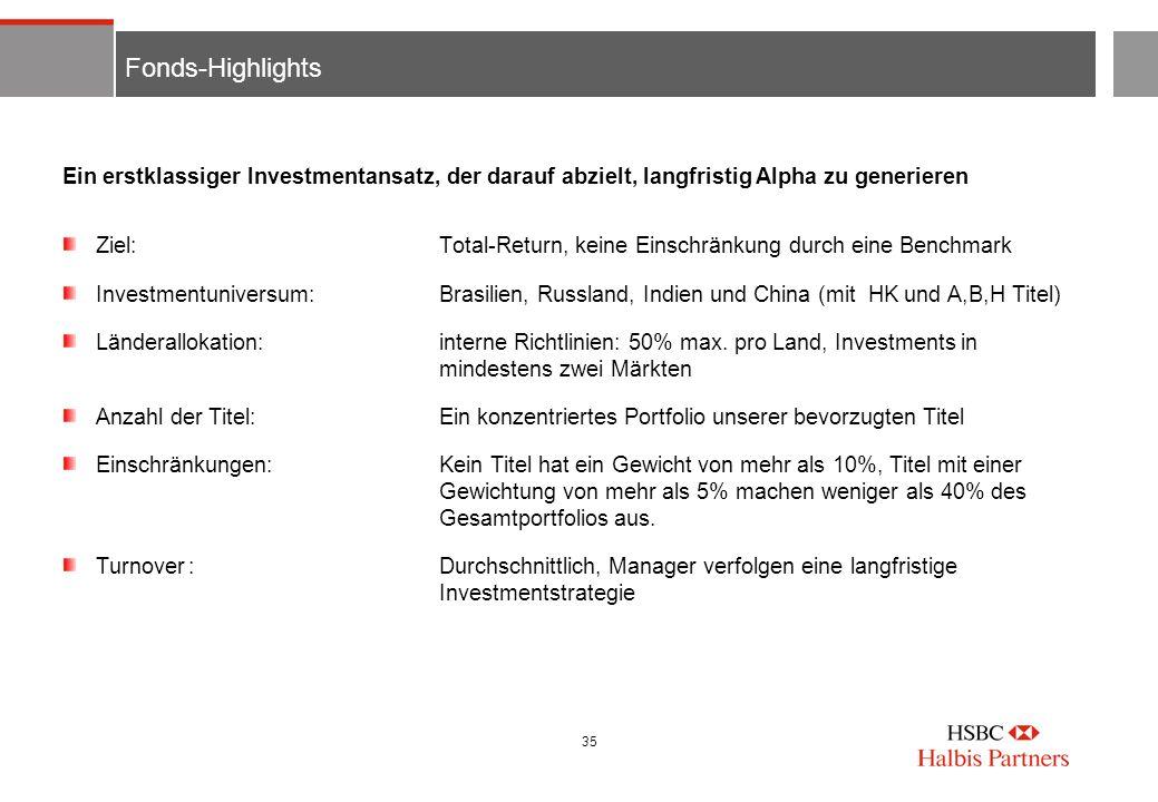 Fonds-Highlights Ein erstklassiger Investmentansatz, der darauf abzielt, langfristig Alpha zu generieren.