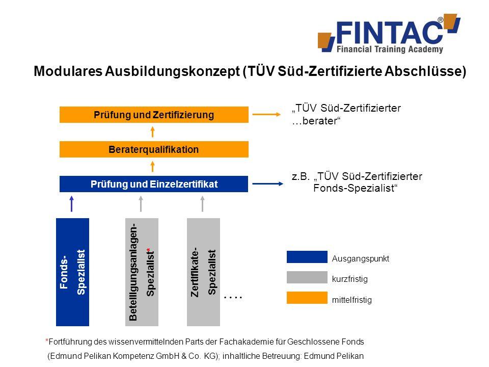 …. Modulares Ausbildungskonzept (TÜV Süd-Zertifizierte Abschlüsse)