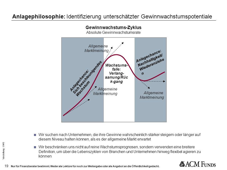 Wachstums-falle: Verlang-samung/Rück-gang