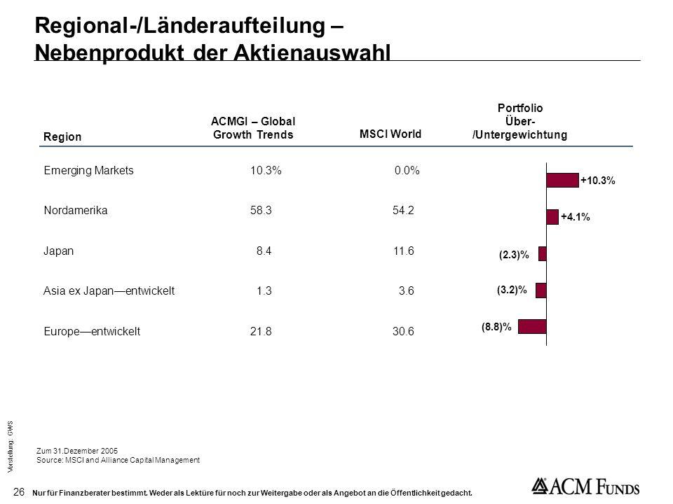 Regional-/Länderaufteilung – Nebenprodukt der Aktienauswahl