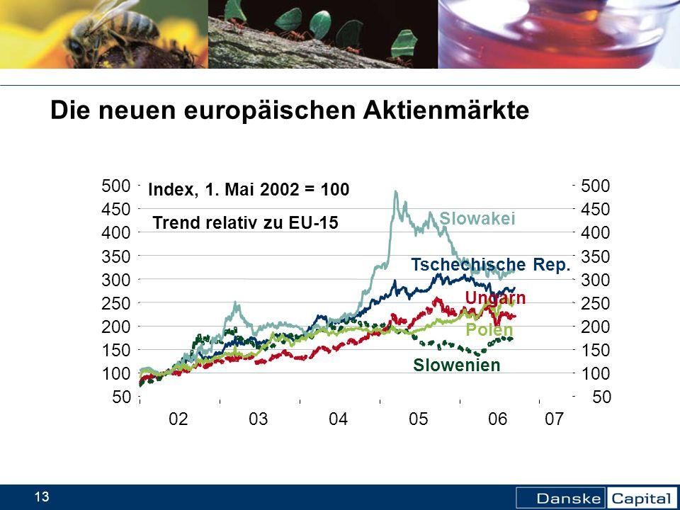Die neuen europäischen Aktienmärkte