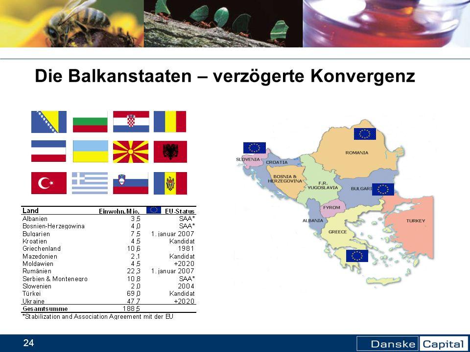 Die Balkanstaaten – verzögerte Konvergenz
