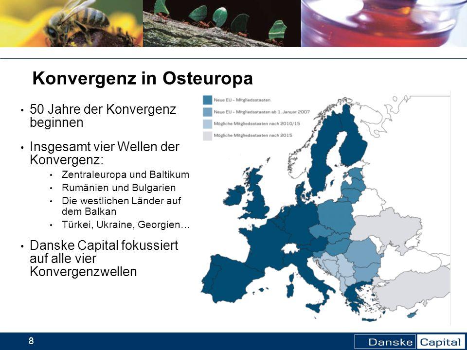 Konvergenz in Osteuropa