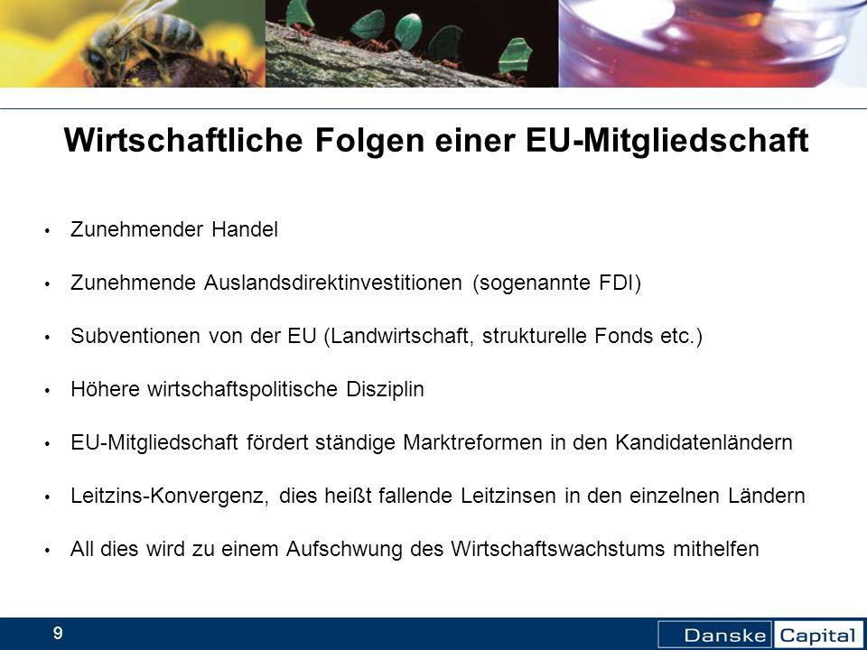 Wirtschaftliche Folgen einer EU-Mitgliedschaft