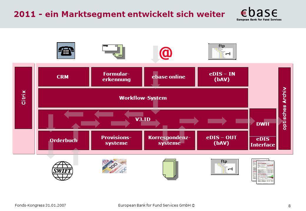 @ 2011 - ein Marktsegment entwickelt sich weiter Citrix CRM Formular-