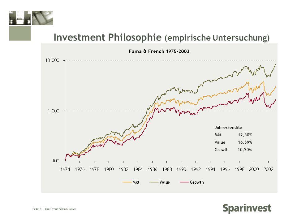 Investment Philosophie (empirische Untersuchung)