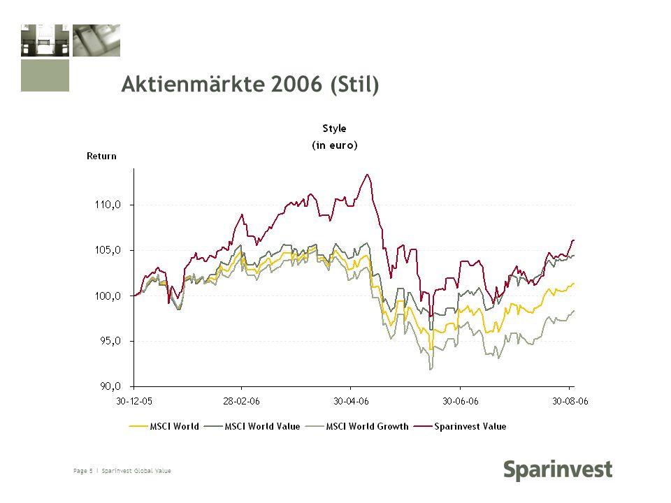 Aktienmärkte 2006 (Stil)