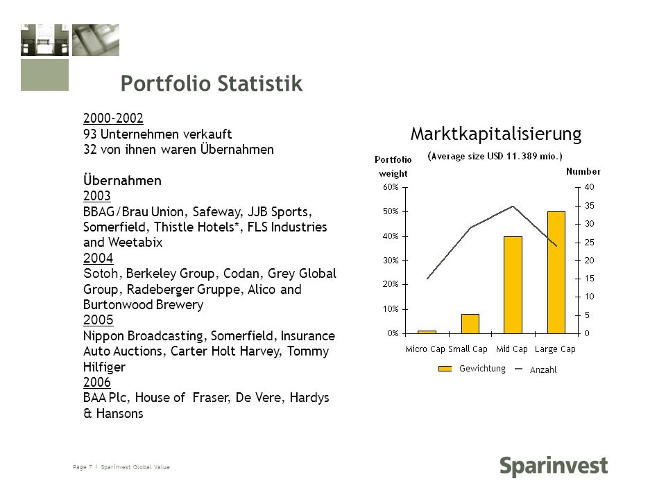 Marktkapitalisierung
