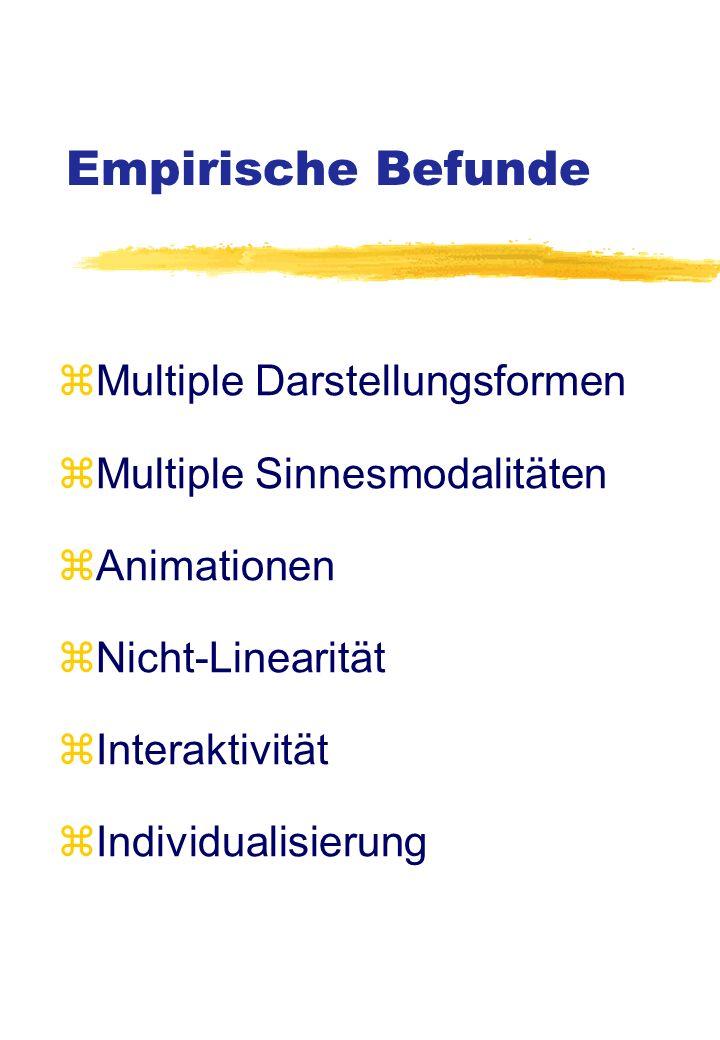Empirische Befunde Multiple Darstellungsformen