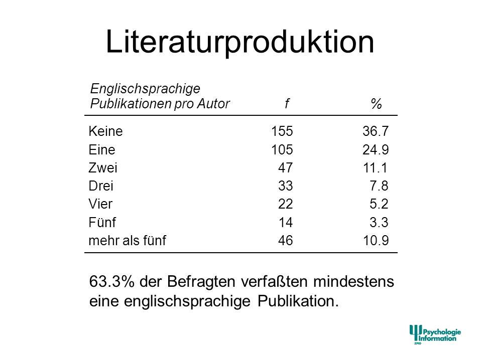 LiteraturproduktionEnglischsprachige. Publikationen pro Autor. f. % Keine. 155. 36.7. Eine. 105. 24.9.
