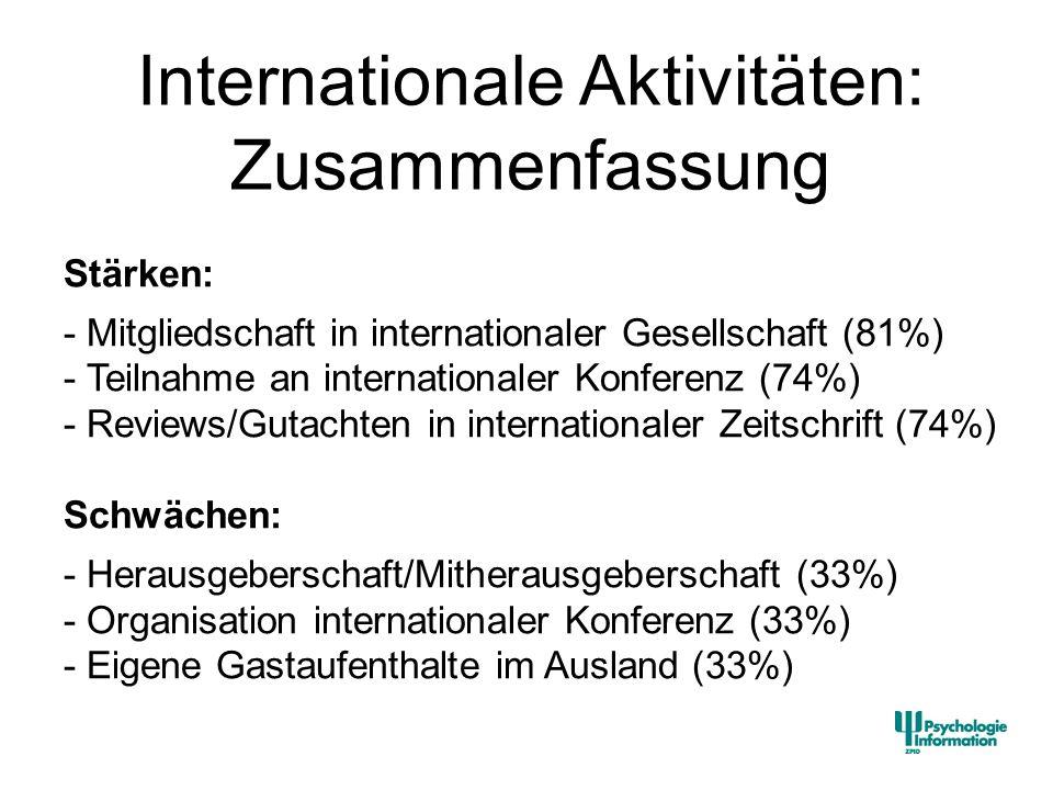Internationale Aktivitäten: Zusammenfassung