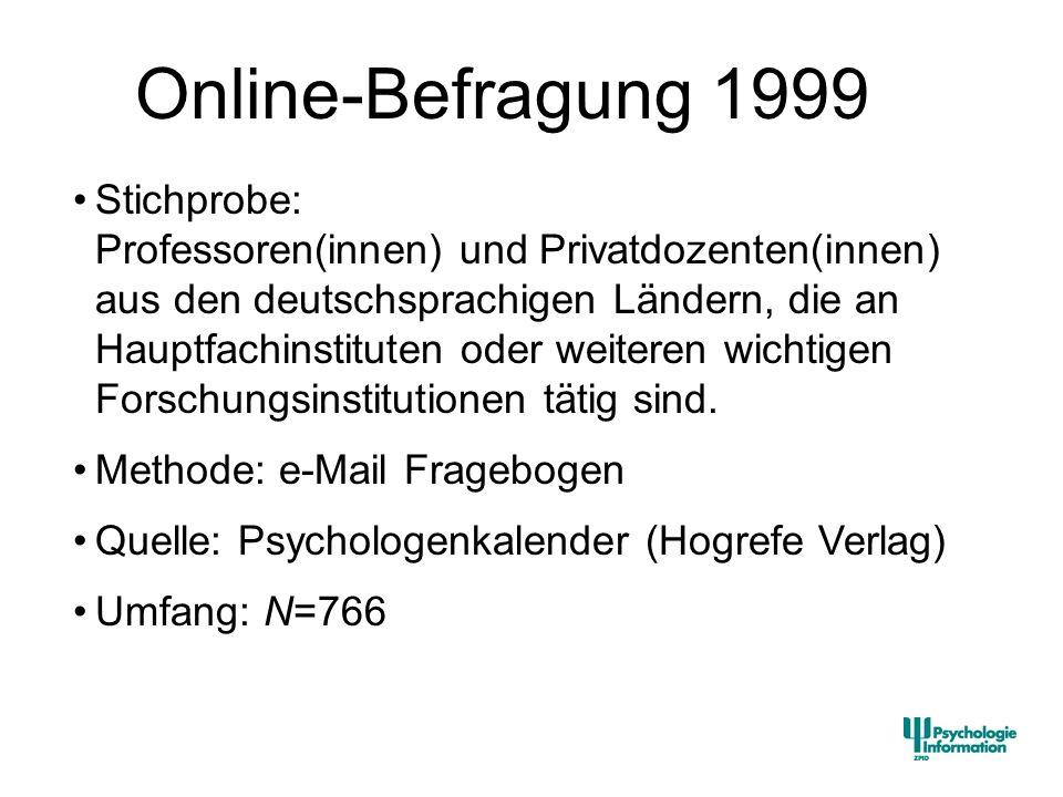 Online-Befragung 1999