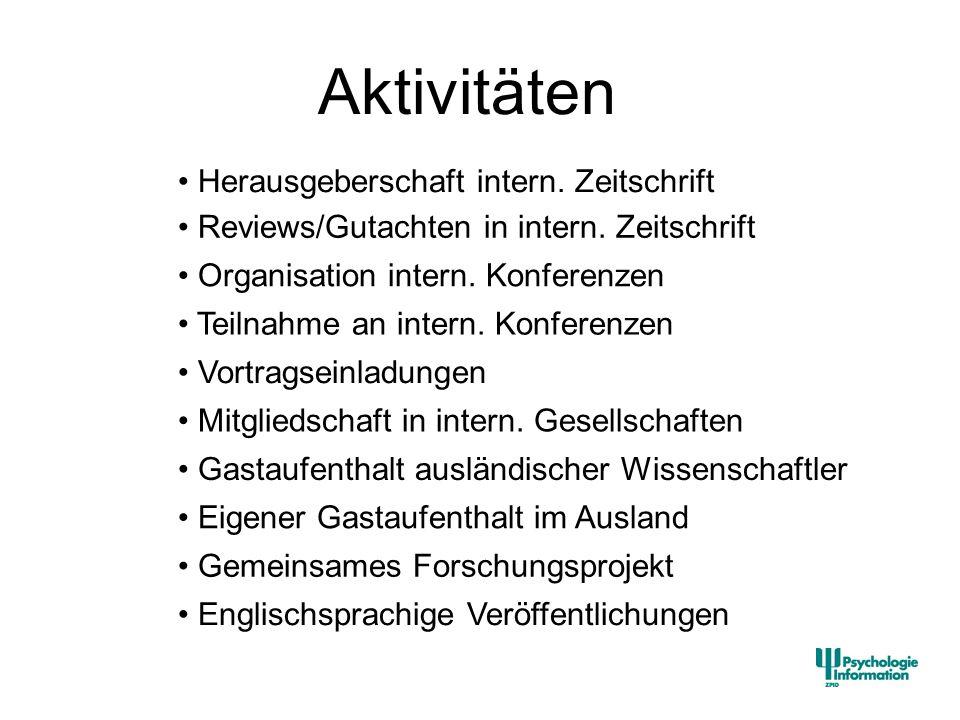 Aktivitäten Herausgeberschaft intern. Zeitschrift