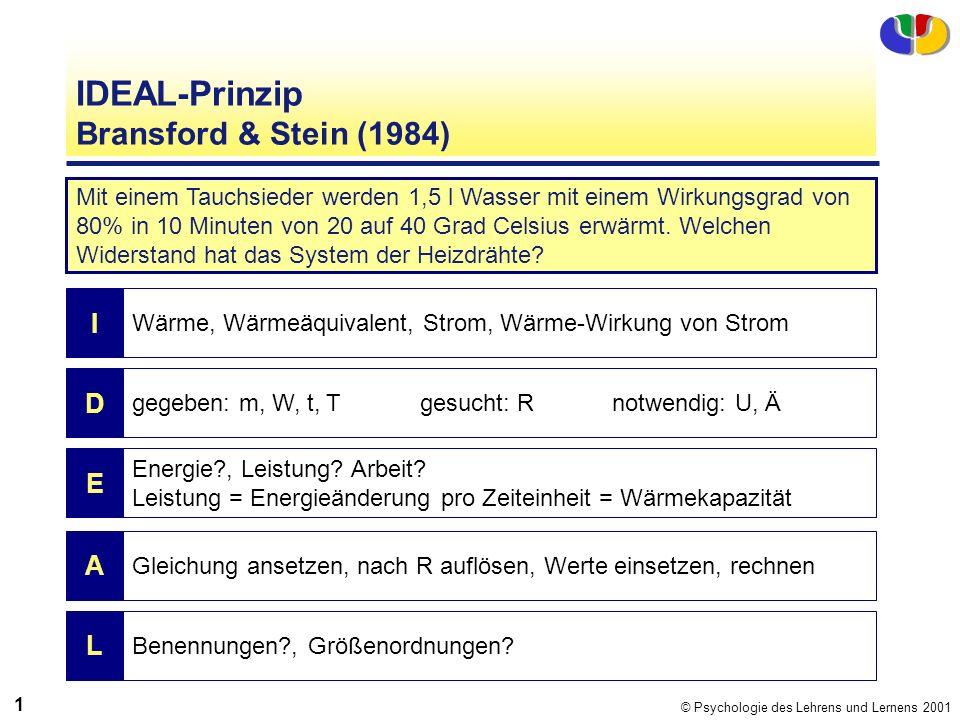 IDEAL-Prinzip Bransford & Stein (1984)