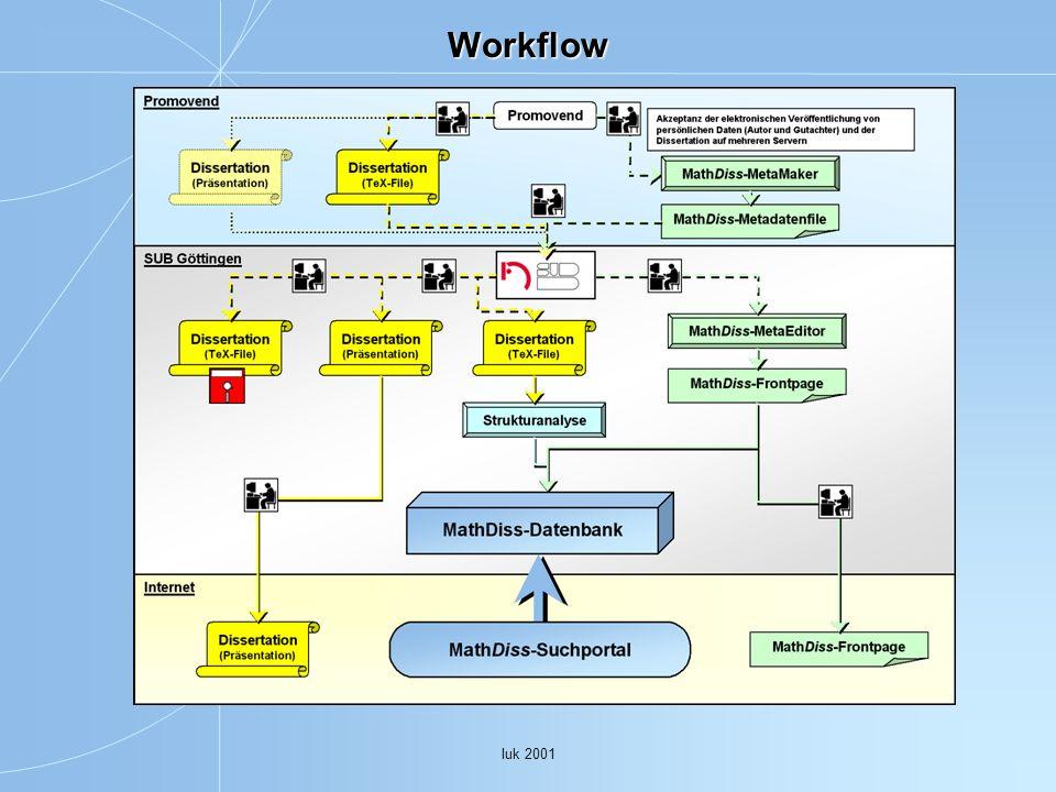 Workflow Iuk 2001