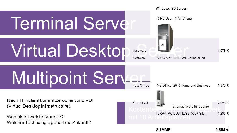Virtual Desktop Server