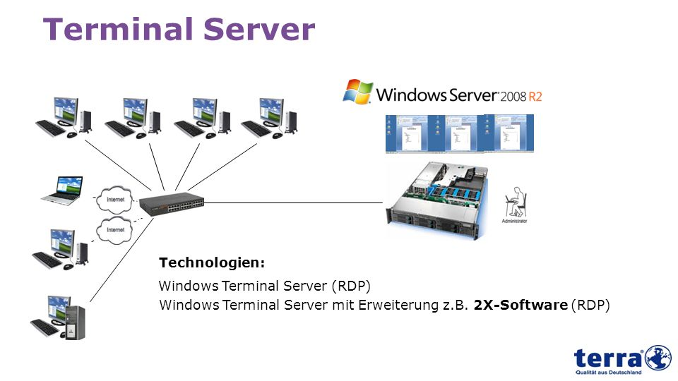 Terminal Server Technologien: Windows Terminal Server (RDP)
