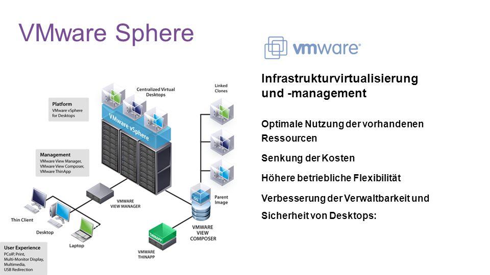 VMware Sphere Infrastrukturvirtualisierung und -management