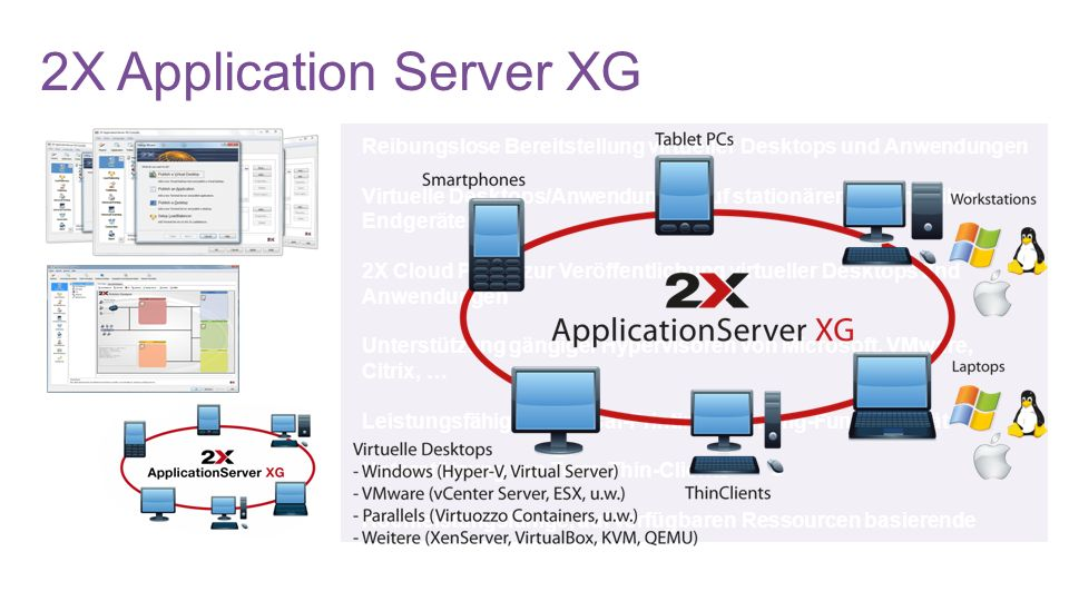 2X Application Server XG