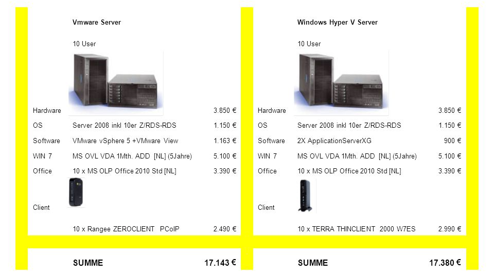 SUMME 17.143 € 17.380 € Vmware Server Windows Hyper V Server 10 User