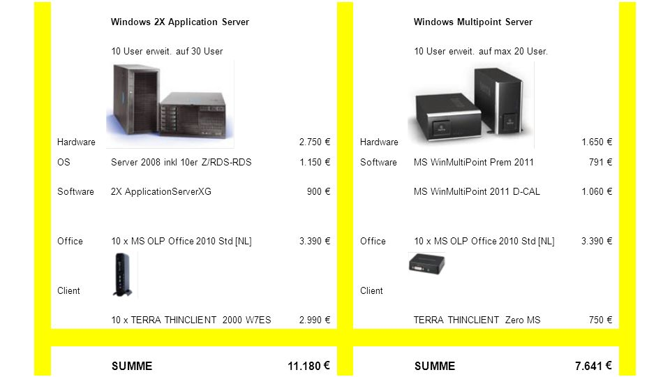 SUMME 11.180 € 7.641 € Windows 2X Application Server