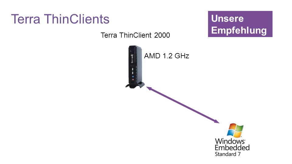 Terra ThinClients Unsere Empfehlung! Terra ThinClient 2000 AMD 1.2 GHz
