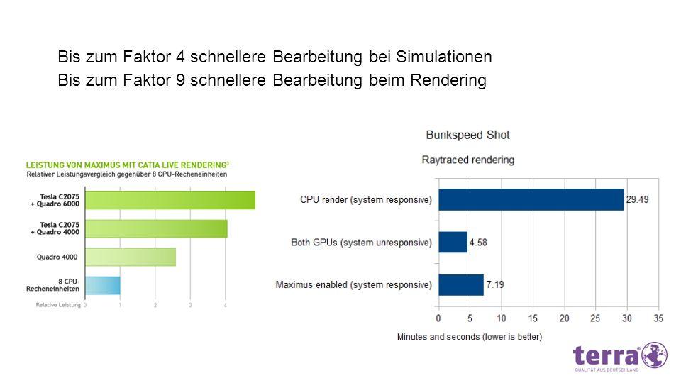 Bis zum Faktor 4 schnellere Bearbeitung bei Simulationen Bis zum Faktor 9 schnellere Bearbeitung beim Rendering