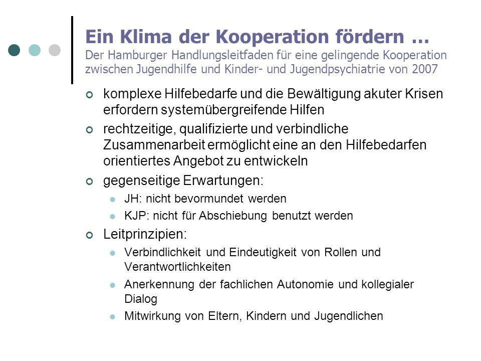 Ein Klima der Kooperation fördern … Der Hamburger Handlungsleitfaden für eine gelingende Kooperation zwischen Jugendhilfe und Kinder- und Jugendpsychiatrie von 2007