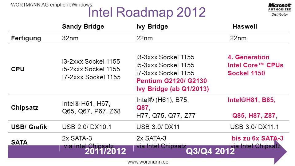 Intel Roadmap 2012 2011/2012 Q3/Q4 2012 Sandy Bridge