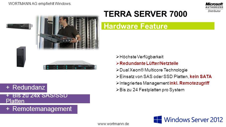 TERRA SERVER 7000 Hardware Feature Redundanz Remotemanagement