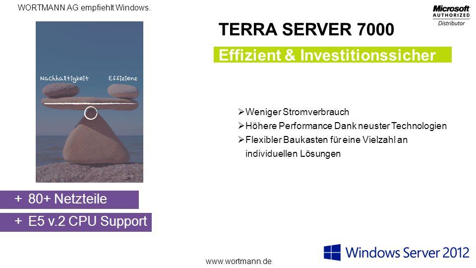 TERRA SERVER 7000 Effizient & Investitionssicher 80+ Netzteile