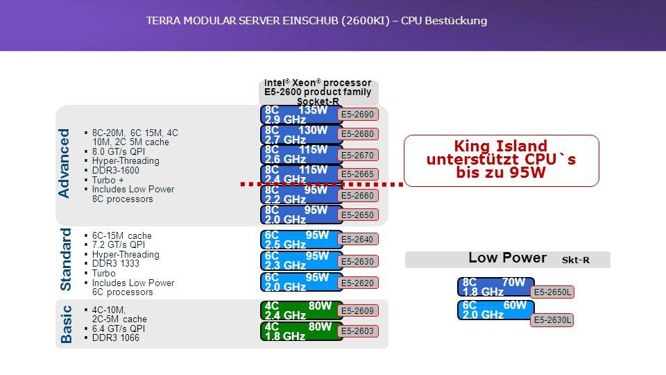 King Island unterstützt CPU`s bis zu 95W Advanced