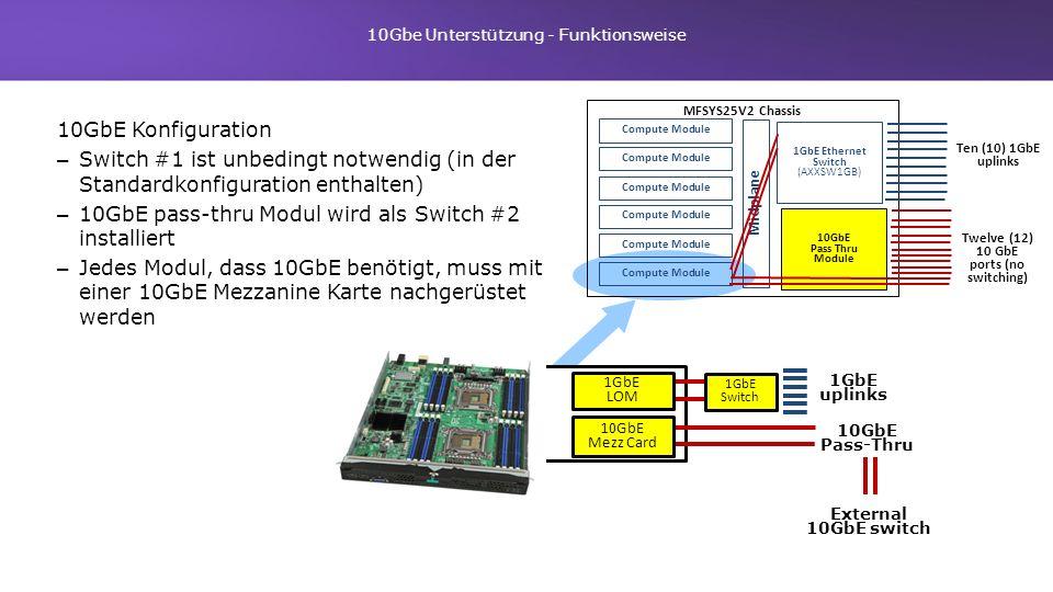 10Gbe Unterstützung - Funktionsweise