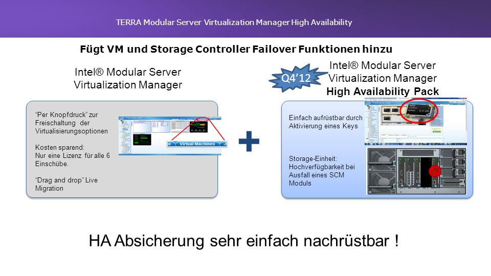 TERRA Modular Server Virtualization Manager High Availability