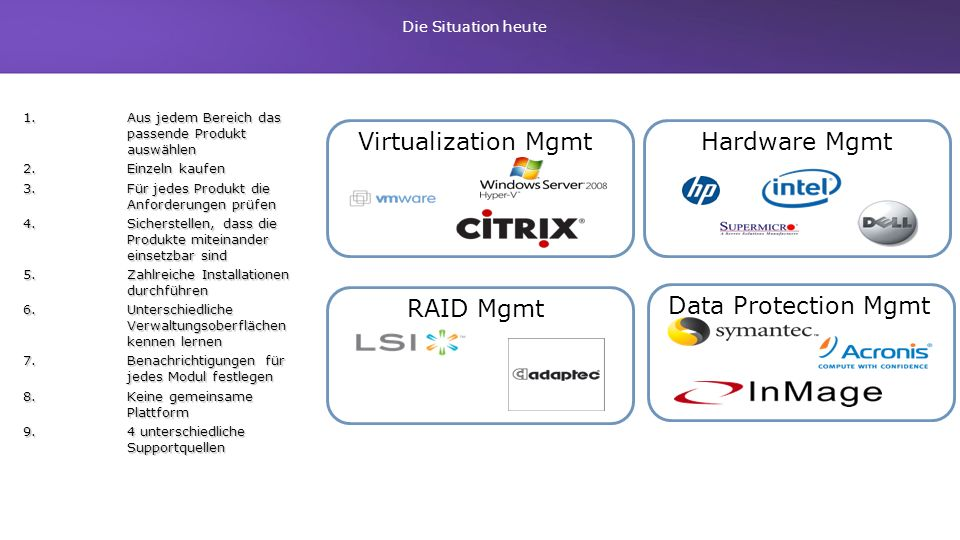 Virtualization Mgmt Hardware Mgmt RAID Mgmt Data Protection Mgmt 30