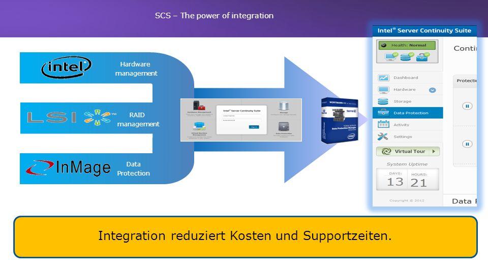 Integration reduziert Kosten und Supportzeiten.