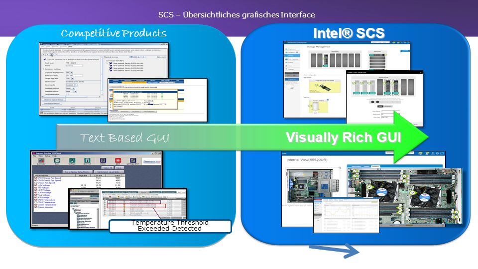 Intel® SCS Visually Rich GUI