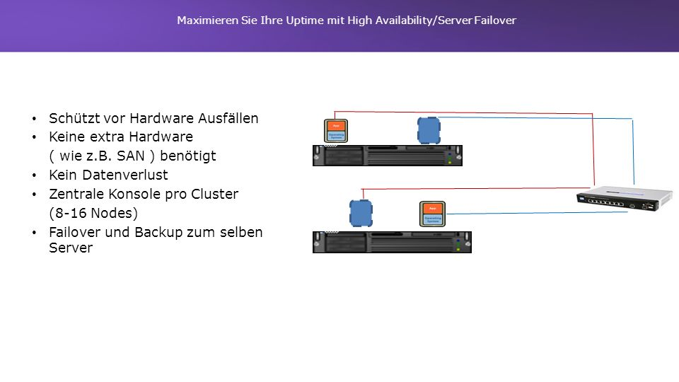 Maximieren Sie Ihre Uptime mit High Availability/Server Failover