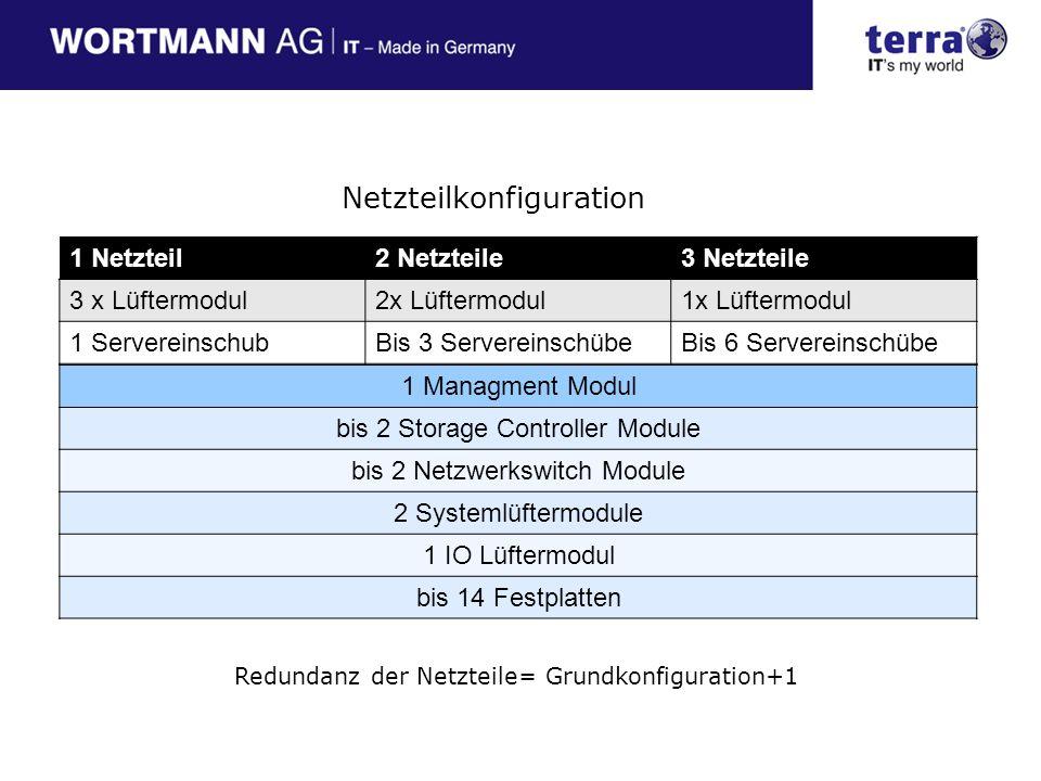 Netzteilkonfiguration