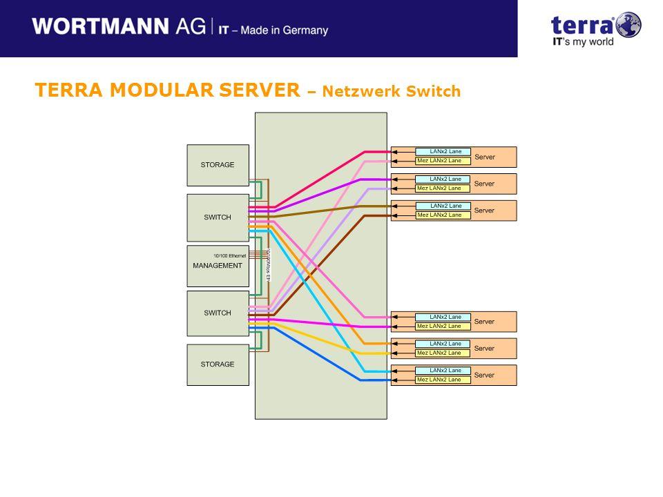 TERRA MODULAR SERVER – Netzwerk Switch