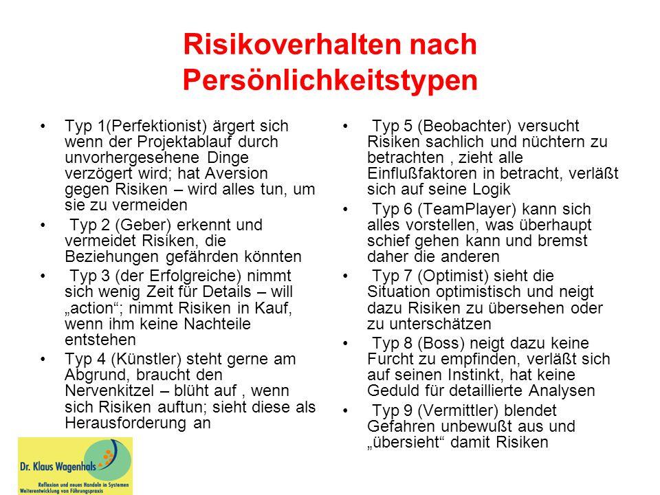 Risikoverhalten nach Persönlichkeitstypen