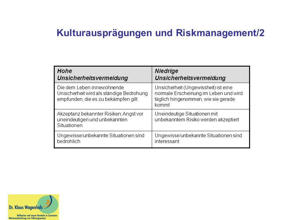 Kulturausprägungen und Riskmanagement/2