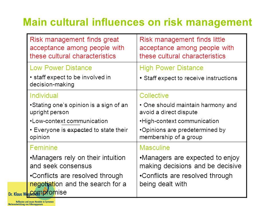 Main cultural influences on risk management