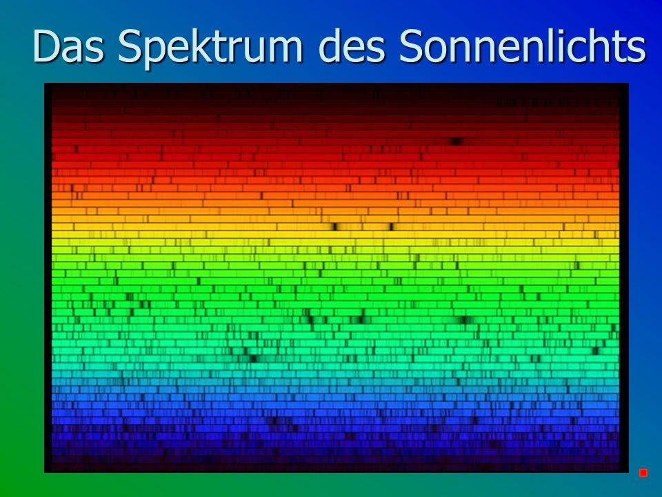 Das Spektrum des Sonnenlichts