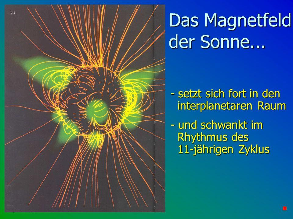 Das Magnetfeld der Sonne...