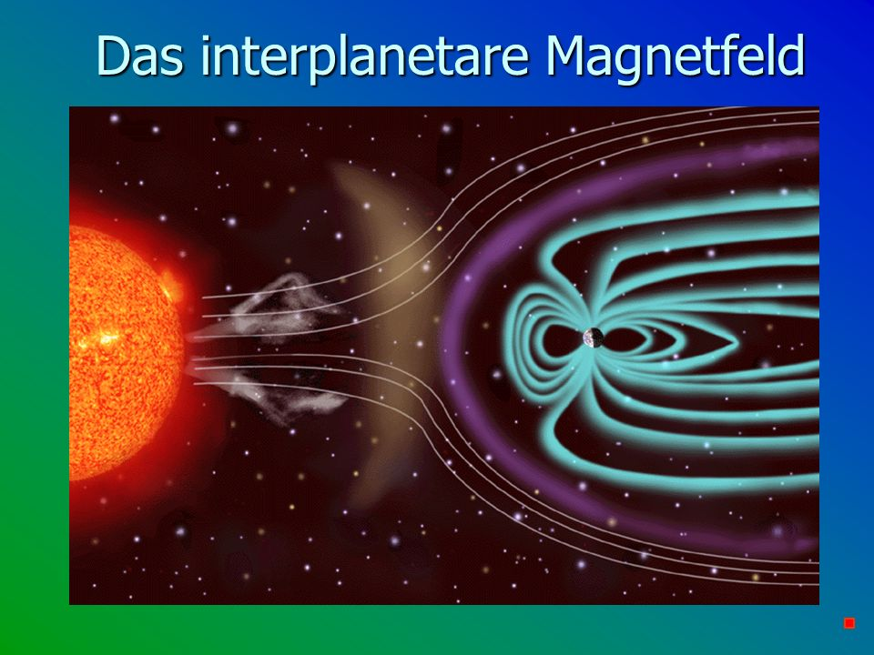 Das interplanetare Magnetfeld
