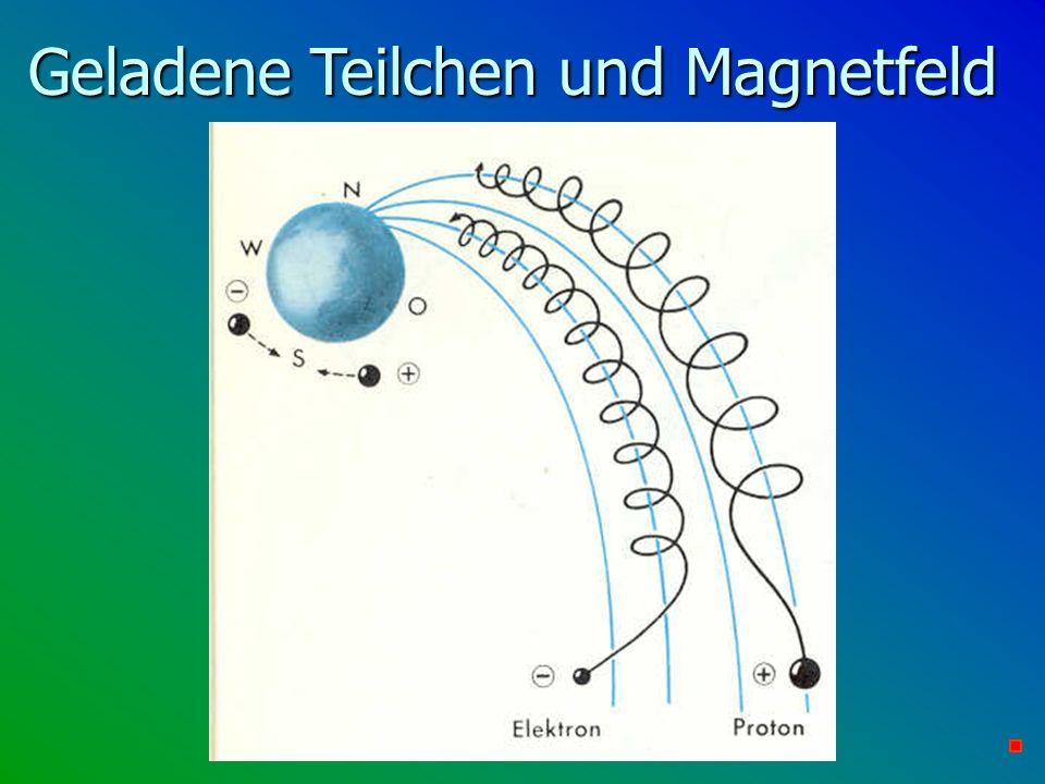 Geladene Teilchen und Magnetfeld