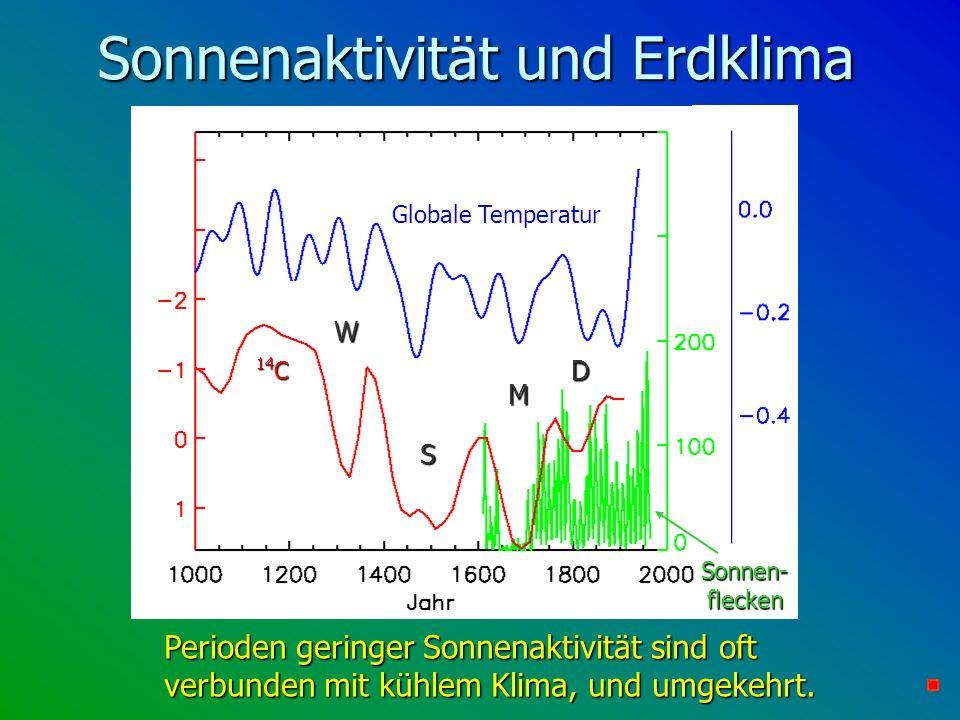 Sonnenaktivität und Erdklima